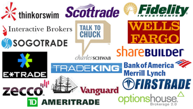 Best online broker to trade options